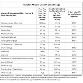 Peeroton Mineral Vitamin Drink Tub 300g, Orange